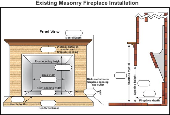 Central Fireplace provides quality home heating gas stoves and gas fireplaces. In addition we sell accessories such as gas inserts and mantles. See us for fine home heating systems. Click here to view our installation guide.